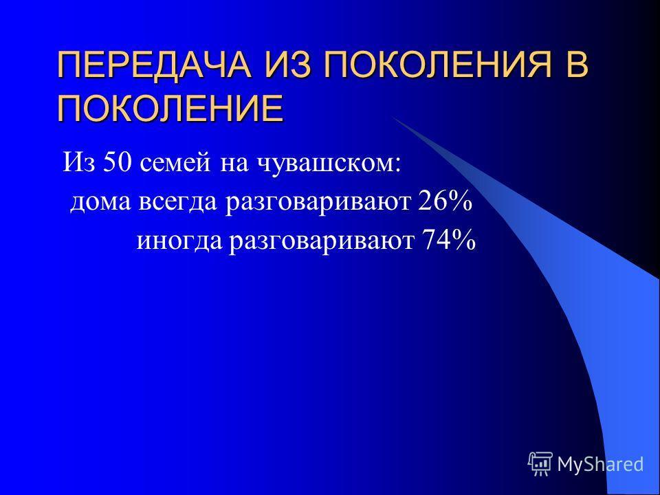 ПЕРЕДАЧА ИЗ ПОКОЛЕНИЯ В ПОКОЛЕНИЕ Из 50 семей на чувашском: дома всегда разговаривают 26% иногда разговаривают 74%
