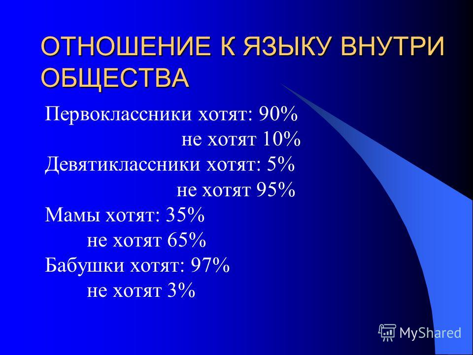 ОТНОШЕНИЕ К ЯЗЫКУ ВНУТРИ ОБЩЕСТВА Первоклассники хотят: 90% не хотят 10% Девятиклассники хотят: 5% не хотят 95% Мамы хотят: 35% не хотят 65% Бабушки хотят: 97% не хотят 3%