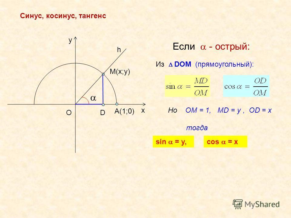 х у М(х;у) h A(1;0) D Если - острый: Синус, косинус, тангенс Из DOM (прямоугольный): О Но ОМ = 1, МD = у, OD = x тогда sin = y,cos = x