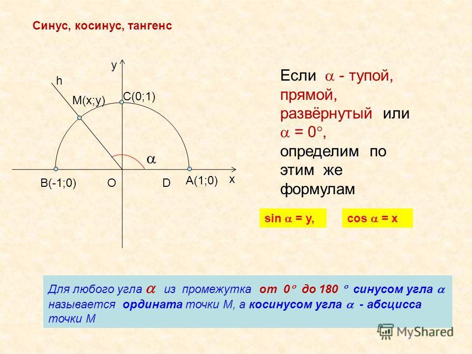 Если - тупой, прямой, развёрнутый или = 0, определим по этим же формулам Синус, косинус, тангенс sin = y,cos = x Для любого угла из промежутка от 0 до 180 синусом угла называется ордината точки М, а косинусом угла - абсцисса точки М х у M(x;y) h A(1;