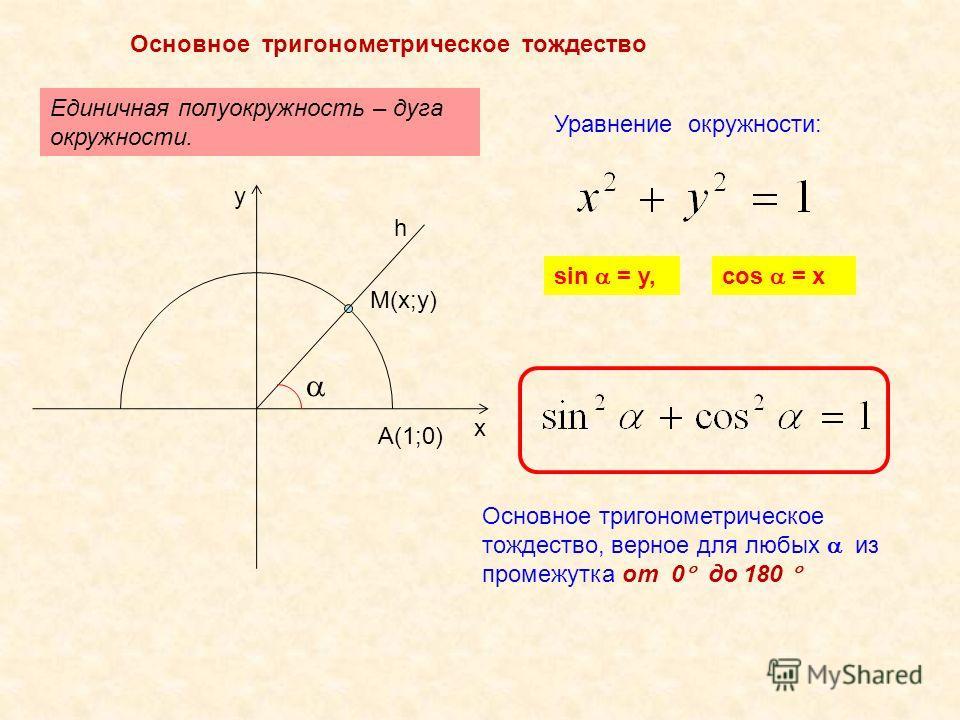 х у М(х;у) h Основное тригонометрическое тождество Уравнение окружности: Единичная полуокружность – дуга окружности. sin = y,cos = x A(1;0) Основное тригонометрическое тождество, верное для любых из промежутка от 0 до 180