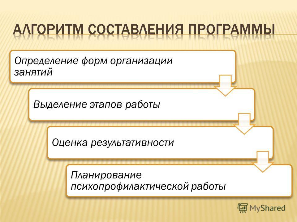 Определение форм организации занятий Выделение этапов работыОценка результативности Планирование психопрофилактической работы