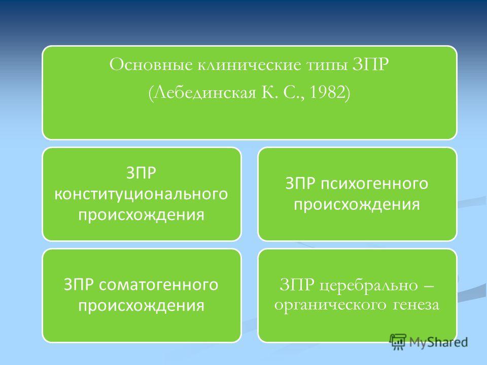 Основные клинические типы ЗПР (Лебединская К. С., 1982) ЗПР конституционального происхождения ЗПР соматогенного происхождения ЗПР психогенного происхождения ЗПР церебрально – органического генеза
