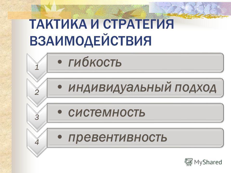 ТАКТИКА И СТРАТЕГИЯ ВЗАИМОДЕЙСТВИЯ 1 гибкость 2 индивидуальный подход 3 системность 4 превентивность