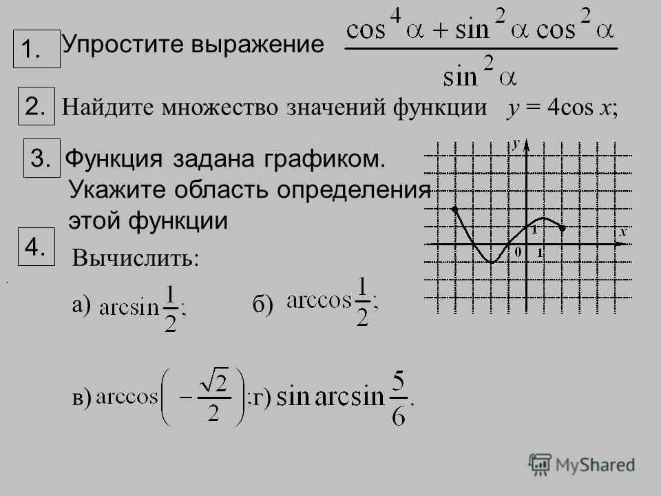 Упростите выражение. Найдите множество значений функции у = 4cos x; 1. 2. Функция задана графиком. Укажите область определения этой функции 3. 4.4. Вычислить: а) б) в) г)