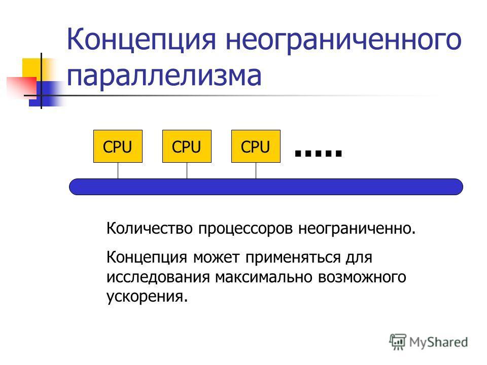 Концепция неограниченного параллелизма CPU..... Количество процессоров неограниченно. Концепция может применяться для исследования максимально возможного ускорения.