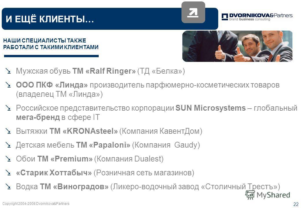 Copyright 2004-2008 Dvornikova&Partners 22 Мужская обувь ТМ «Ralf Ringer» (ТД «Белка») ООО ПКФ «Линда» производитель парфюмерно-косметических товаров (владелец ТМ «Линда») Российское представительство корпорации SUN Microsystems – глобальный мега-бре
