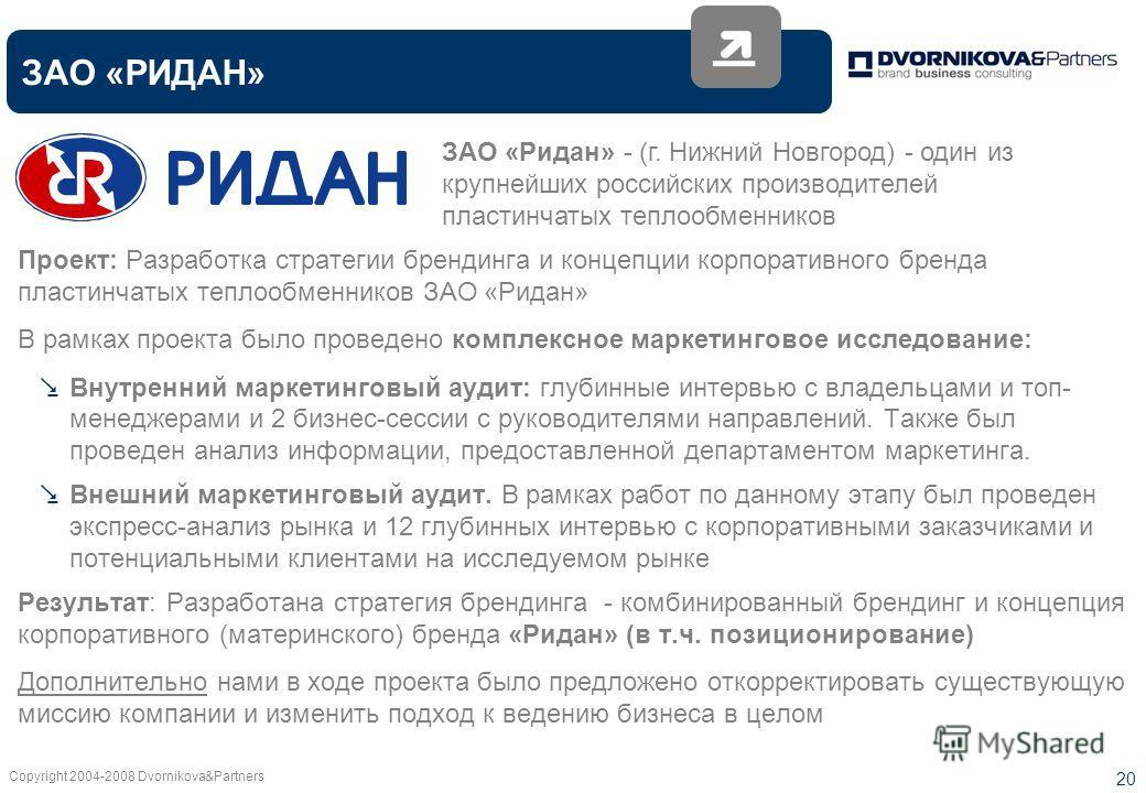 Copyright 2004-2008 Dvornikova&Partners 20 ЗАО «РИДАН» Проект: Разработка стратегии брендинга и концепции корпоративного бренда пластинчатых теплообменников ЗАО «Ридан» В рамках проекта было проведено комплексное маркетинговое исследование: Внутренни