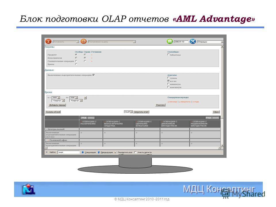 Блок подготовки OLAP отчетов «AML Advantage» МДЦ Консалтинг © МДЦ Консалтинг 2010 -2011 год