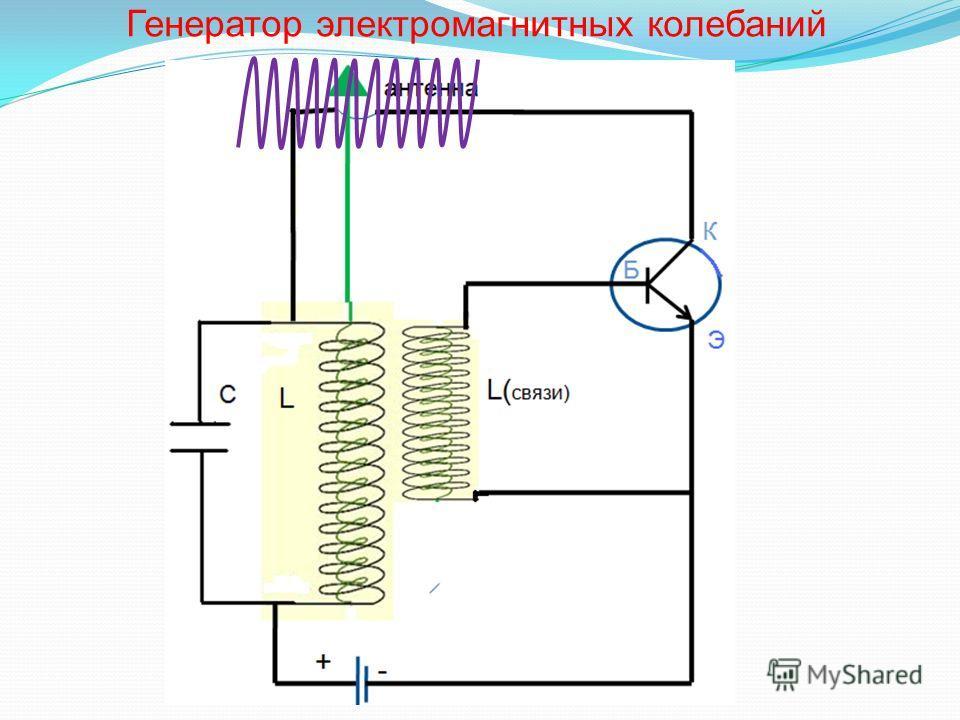Генератор электромагнитных колебаний