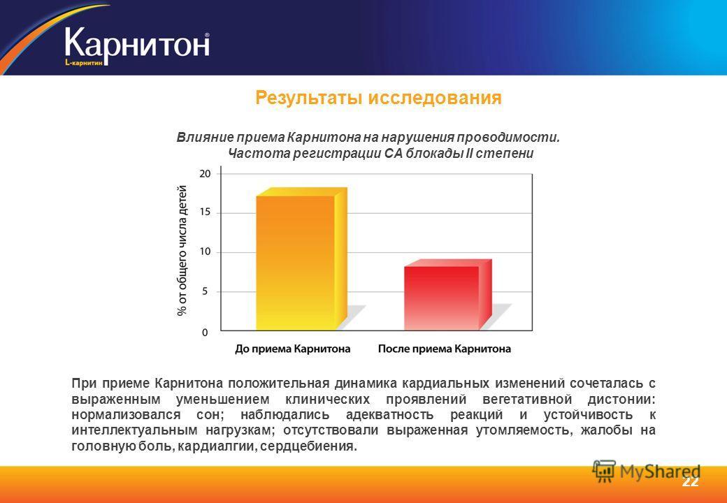 Результаты исследования 22 Влияние приема Карнитона на нарушения проводимости. Частота регистрации СА блокады II степени При приеме Карнитона положительная динамика кардиальных изменений сочеталась с выраженным уменьшением клинических проявлений веге