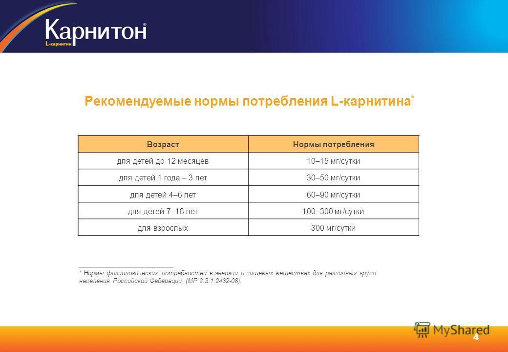 Рекомендуемые нормы потребления L-карнитина * ___________________________ * Нормы физиологических потребностей в энергии и пищевых веществах для различных групп населения Российской Федерации (МР 2.3.1.2432-08). ВозрастНормы потребления для детей до