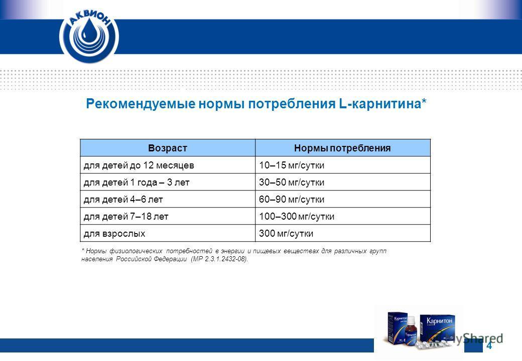 Рекомендуемые нормы потребления L-карнитина* * Нормы физиологических потребностей в энергии и пищевых веществах для различных групп населения Российской Федерации (МР 2.3.1.2432-08). ВозрастНормы потребления для детей до 12 месяцев10–15 мг/сутки для
