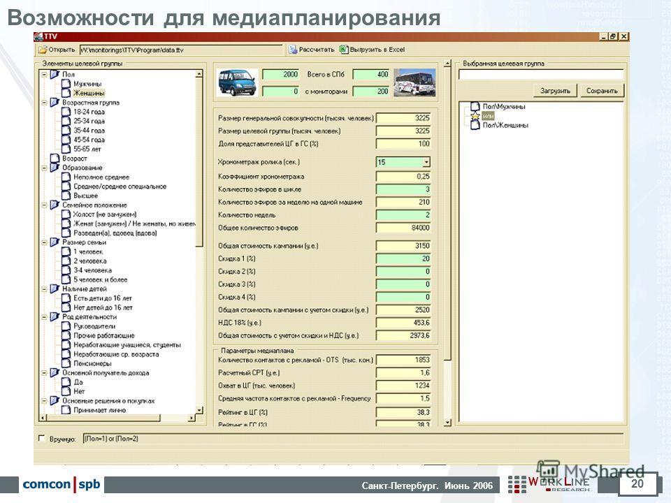 Санкт-Петербург. Июнь 2006 20 Возможности для медиапланирования