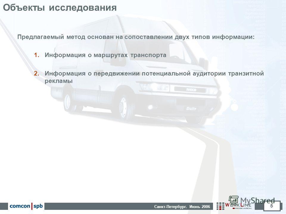 Санкт-Петербург. Июнь 2006 5 Объекты исследования Предлагаемый метод основан на сопоставлении двух типов информации: 1.Информация о маршрутах транспорта 2.Информация о передвижении потенциальной аудитории транзитной рекламы