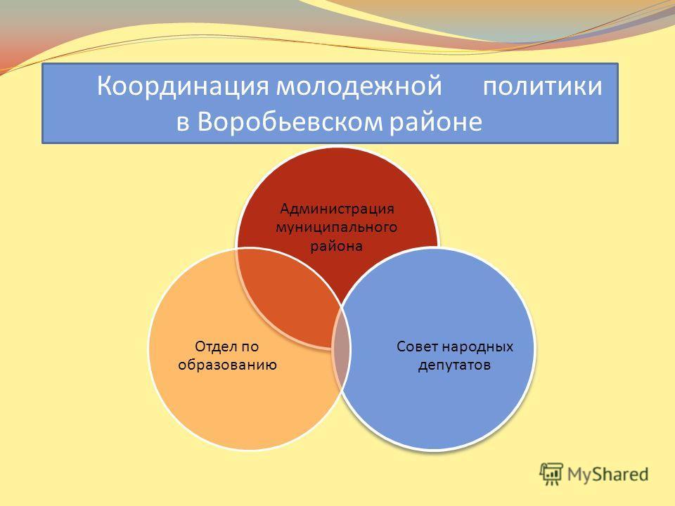 Администрация муниципального района Совет народных депутатов Отдел по образованию Координация молодежной политики в Воробьевском районе
