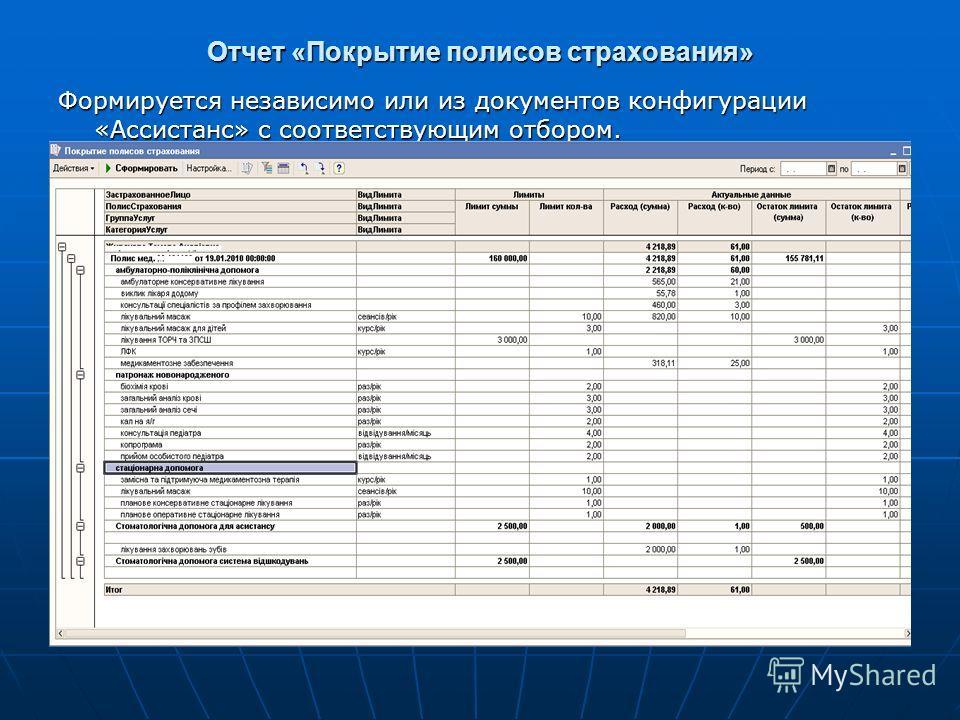 Отчет «Покрытие полисов страхования» Формируется независимо или из документов конфигурации «Ассистанс» с соответствующим отбором.