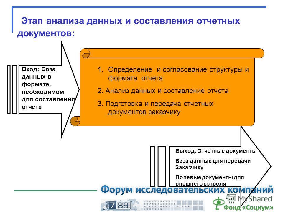 Этап анализа данных и составления отчетных документов: Вход: База данных в формате, необходимом для составления отчета Выход: Отчетные документы База данных для передачи Заказчику Полевые документы для внешнего котроля 1.Определение и согласование ст