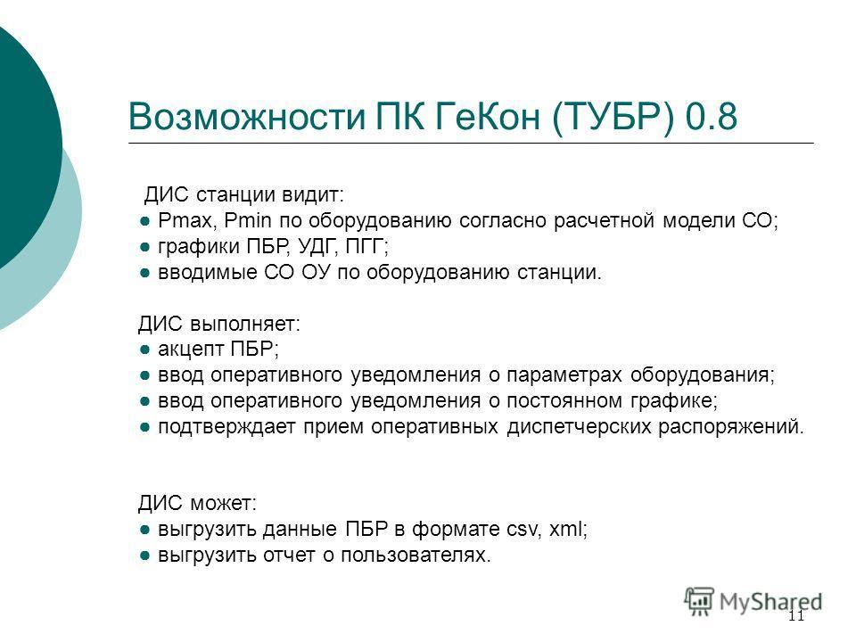 11 Возможности ПК ГеКон (ТУБР) 0.8 ДИС станции видит: Pmax, Pmin по оборудованию согласно расчетной модели СО; графики ПБР, УДГ, ПГГ; вводимые СО ОУ по оборудованию станции. ДИС выполняет: акцепт ПБР; ввод оперативного уведомления о параметрах оборуд