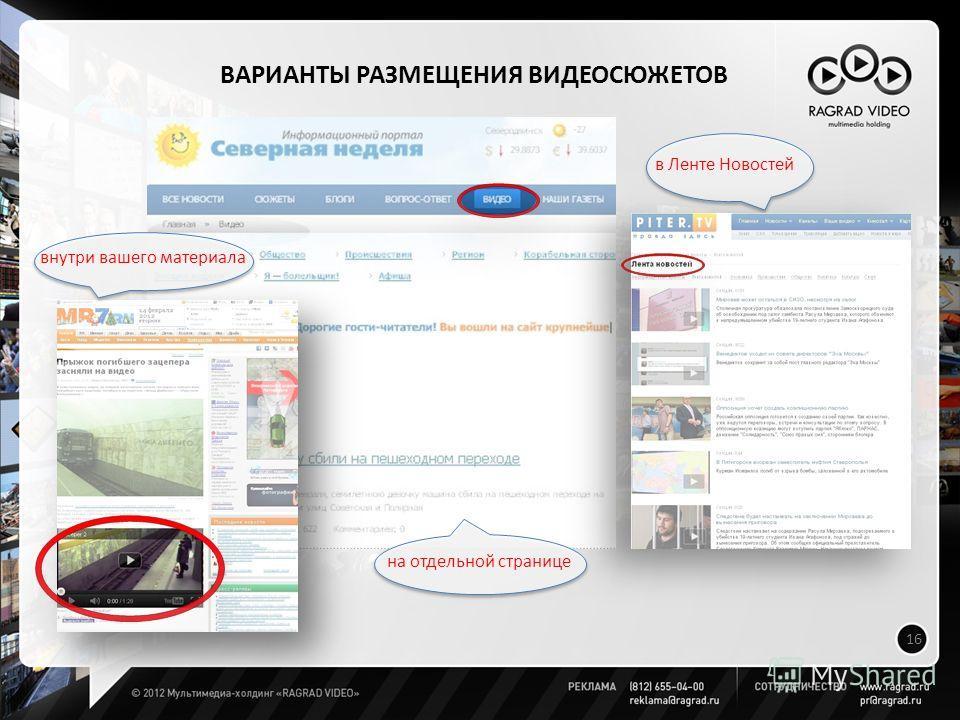 ВАРИАНТЫ РАЗМЕЩЕНИЯ ВИДЕОСЮЖЕТОВ 16 в Ленте Новостей внутри вашего материала на отдельной странице