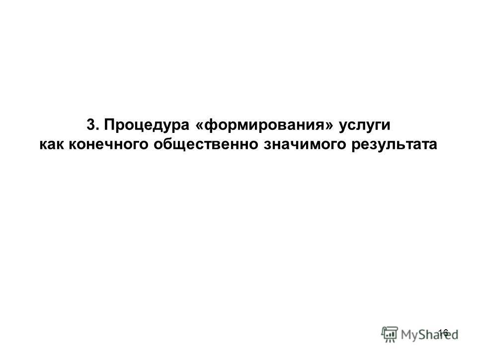 16 3. Процедура «формирования» услуги как конечного общественно значимого результата