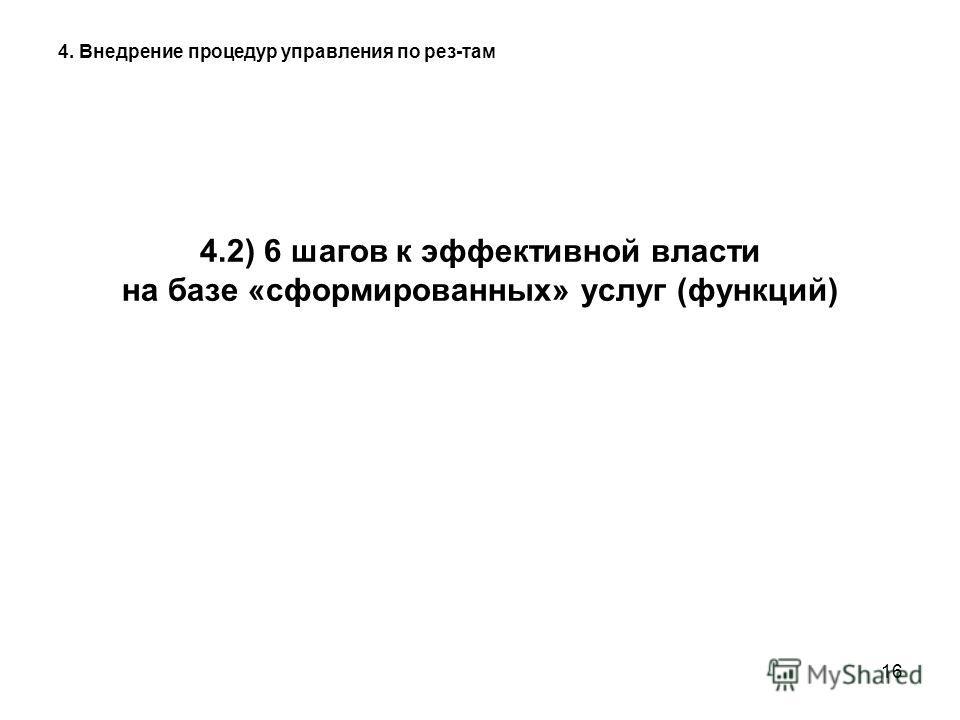 16 4. Внедрение процедур управления по рез-там 4.2) 6 шагов к эффективной власти на базе «сформированных» услуг (функций)