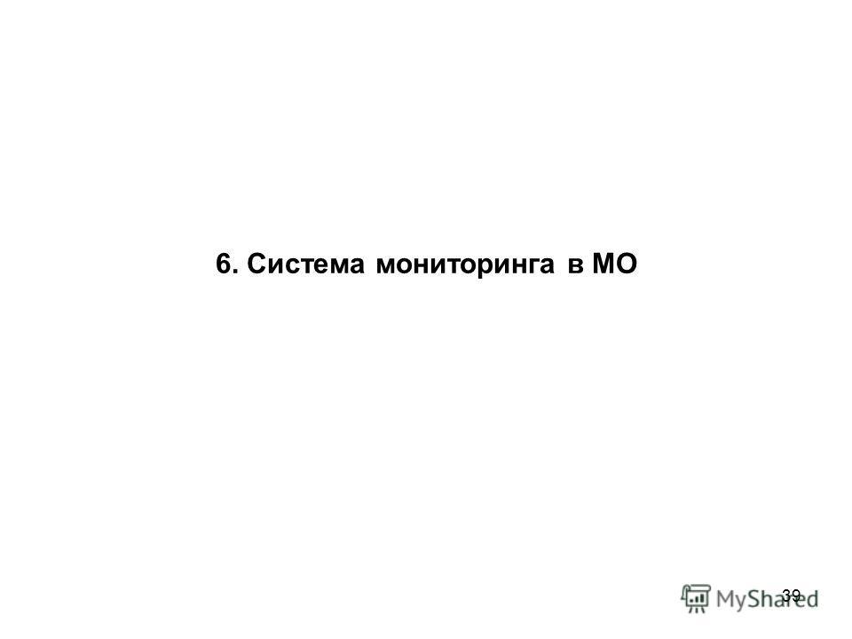 39 6. Система мониторинга в МО