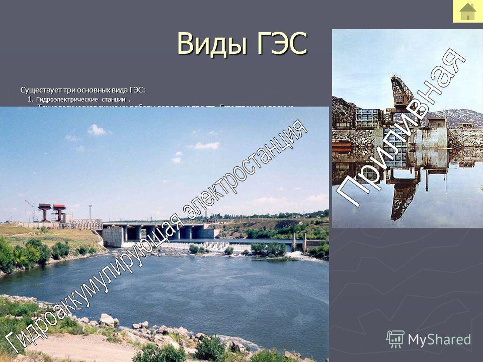 Виды ГЭС Существует три основных вида ГЭС: 1. Гидроэлектрические станции. 1. Гидроэлектрические станции. Технологическая схема их работы довольна проста. Естественные водные Технологическая схема их работы довольна проста. Естественные водные ресурсы