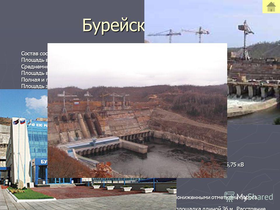 Бурейская ГЭС Состав сооружений: бетонная гравитационная плотина, здание ГЭС, ОРУ 220 и КРУ 500 кВ. Площадь водосбора - 65200 км2 Среднемноголетний сток - 27,4 км3 Площадь водохранилища при НПУ 256 м - 740 км2 Полная и полезная емкость водохранилища