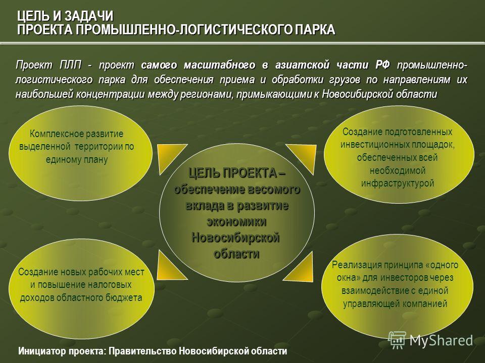 Новосибирск, Россия – 2011 Текущие достижения и планы развития ПРОЕКТ ПРОМЫШЛЕННО-ЛОГИСТИЧЕСКОГО ПАРКА В НОВОСИБИРСКОЙ ОБЛАСТИ