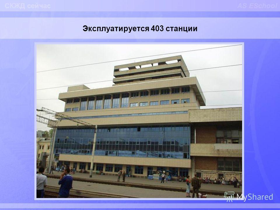 AS ESchool Эксплуатируется 403 станции СКЖД сейчас