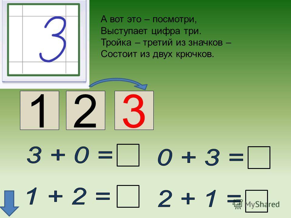 Состав числа 2