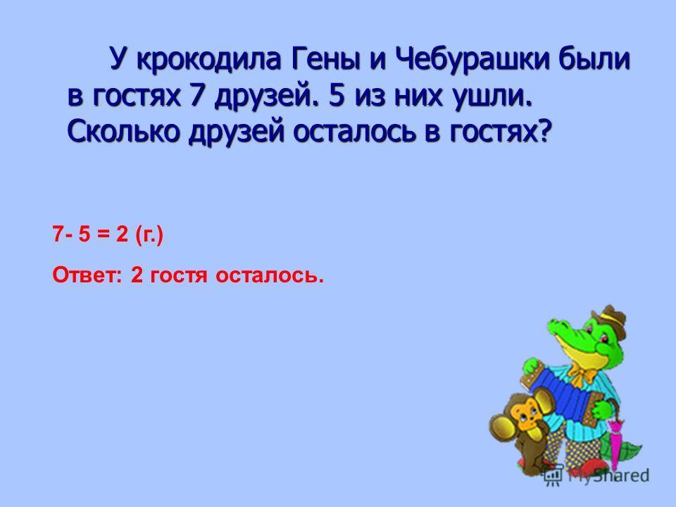 У крокодила Гены и Чебурашки были в гостях 7 друзей. 5 из них ушли. Сколько друзей осталось в гостях? У крокодила Гены и Чебурашки были в гостях 7 друзей. 5 из них ушли. Сколько друзей осталось в гостях? 7- 5 = 2 (г.) Ответ: 2 гостя осталось.