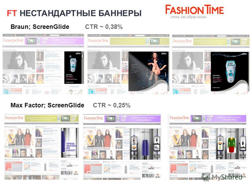 FT НЕСТАНДАРТНЫЕ БАННЕРЫ cтиль как образ жизни CTR ~ 0,38%Braun; ScreenGlide CTR ~ 0,25%Max Factor; ScreenGlide