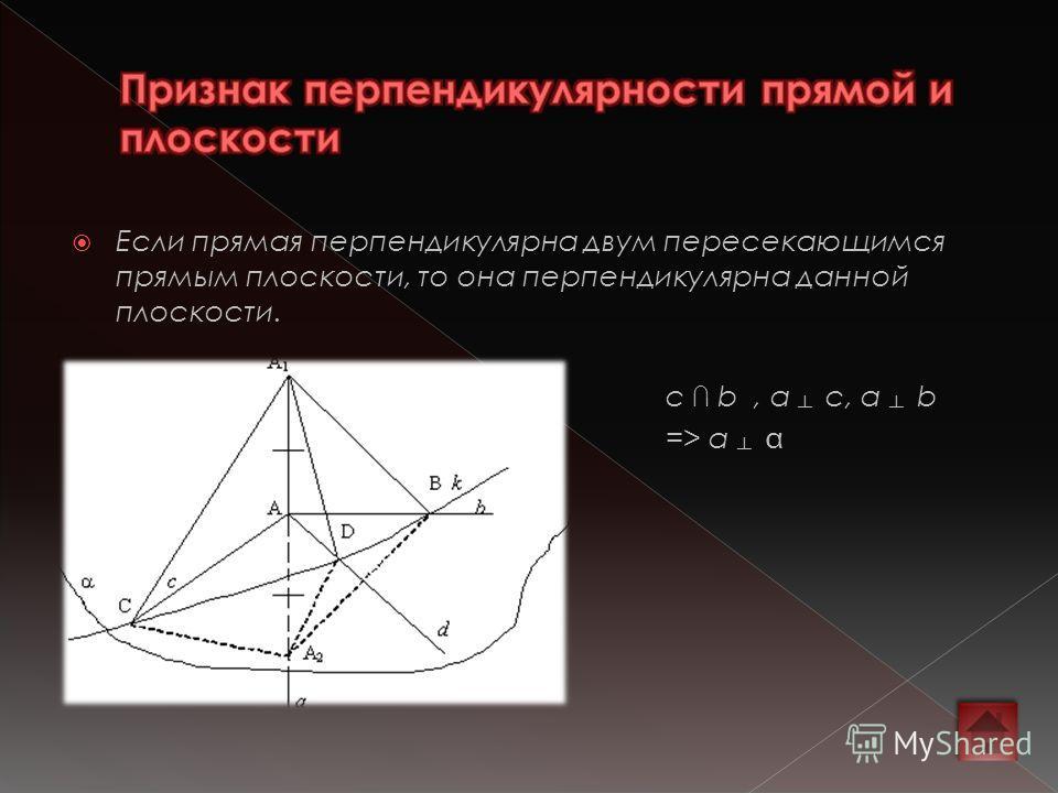 Если прямая перпендикулярна двум пересекающимся прямым плоскости, то она перпендикулярна данной плоскости. c b, a c, a b => a