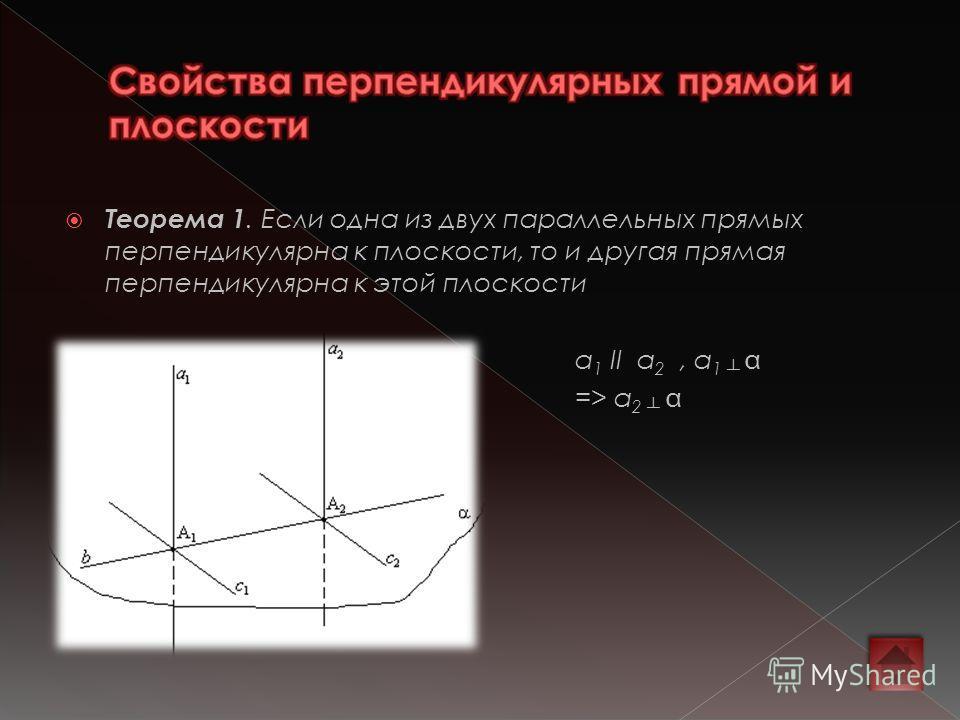 Теорема 1. Если одна из двух параллельных прямых перпендикулярна к плоскости, то и другая прямая перпендикулярна к этой плоскости a 1 II a 2, a 1 => a 2