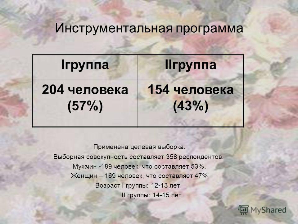 Инструментальная программа Применена целевая выборка. Выборная совокупность составляет 358 респондентов. Мужчин -189 человек, что составляет 53%. Женщин – 169 человек, что составляет 47% Возраст I группы: 12-13 лет. II группы: 14-15 лет IгруппаIIгруп