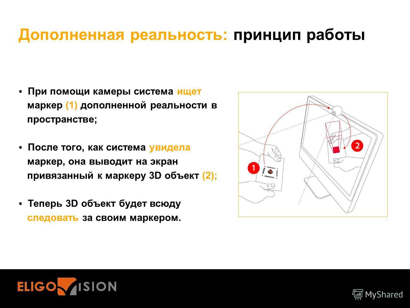 Дополненная реальность: принцип работы При помощи камеры система ищет маркер (1) дополненной реальности в пространстве; После того, как система увидела маркер, она выводит на экран привязанный к маркеру 3D объект (2); Теперь 3D объект будет всюду сле