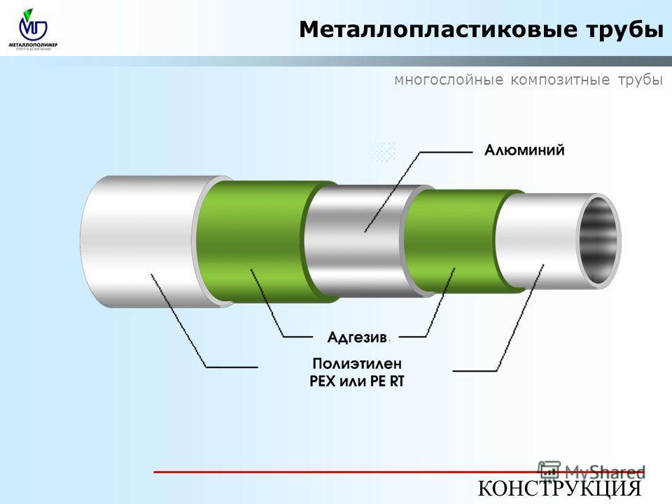 Металлопластиковые трубы многослойные композитные трубы КОНСТРУКЦИЯ