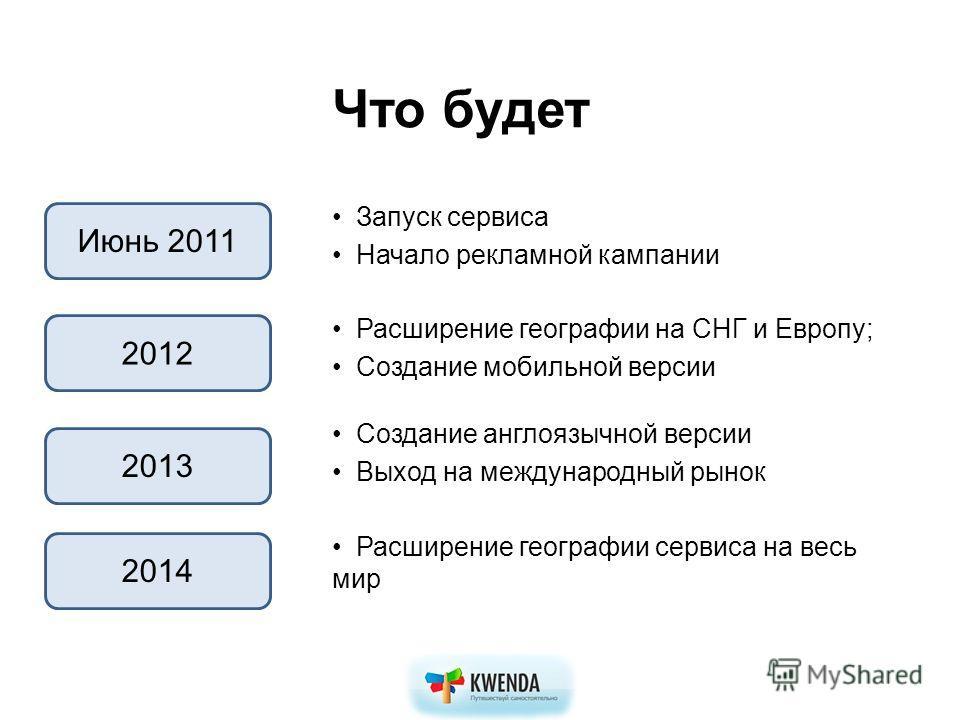 Что будет Запуск сервиса Начало рекламной кампании Июнь 2011 2012 2013 2014 Расширение географии на СНГ и Европу; Создание мобильной версии Создание англоязычной версии Выход на международный рынок Расширение географии сервиса на весь мир