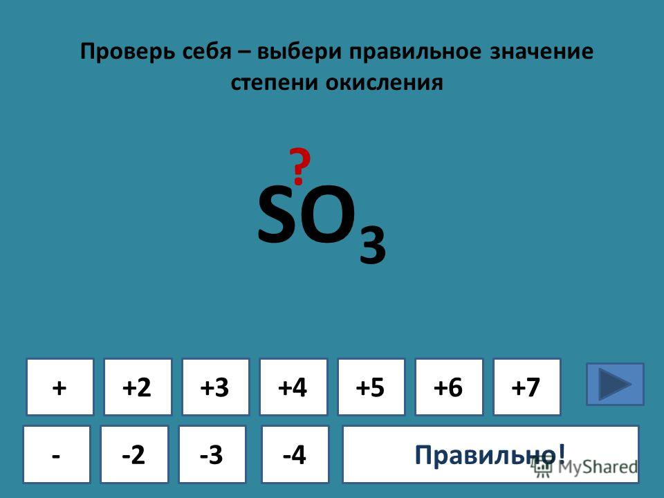 Проверь себя – выбери правильное значение степени окисления + - +2+3+4+5+6+7 -2-3-4Ошибка!Правильно! SO 3 ?
