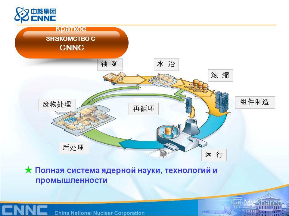 Полная система ядерной науки, технологий и промышленности Краткое знакомство с CNNC
