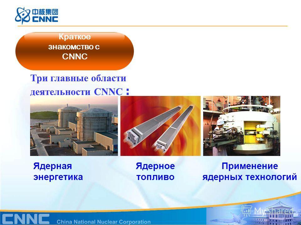 Три главные области деятельности CNNC : Ядерная энергетика Ядерное топливо Применение ядерных технологий Краткое знакомство с CNNC