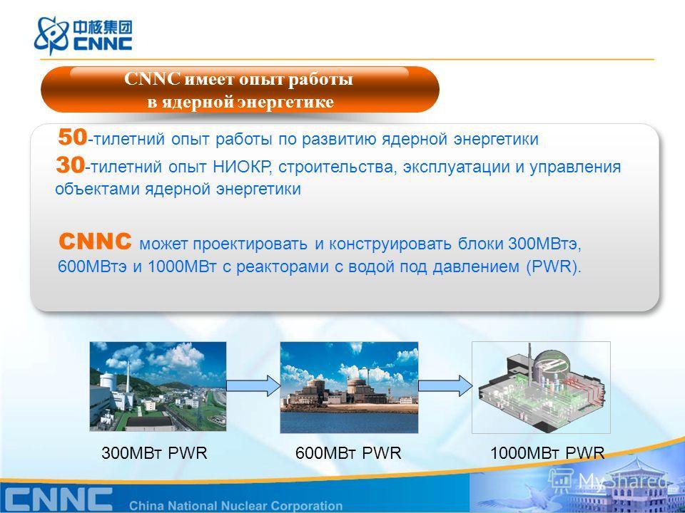 50 -тилетний опыт работы по развитию ядерной энергетики 30 -тилетний опыт НИОКР, строительства, эксплуатации и управления объектами ядерной энергетики CNNC имеет опыт работы в ядерной энергетике 300MВт PWR CNNC может проектировать и конструировать бл