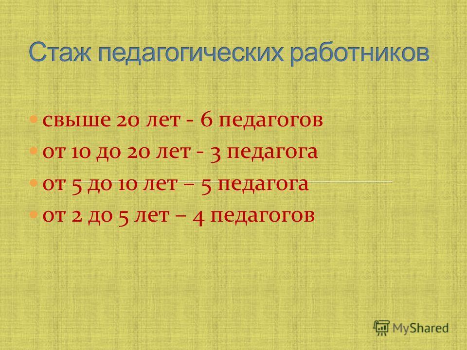 свыше 20 лет - 6 педагогов от 10 до 20 лет - 3 педагога от 5 до 10 лет – 5 педагога от 2 до 5 лет – 4 педагогов