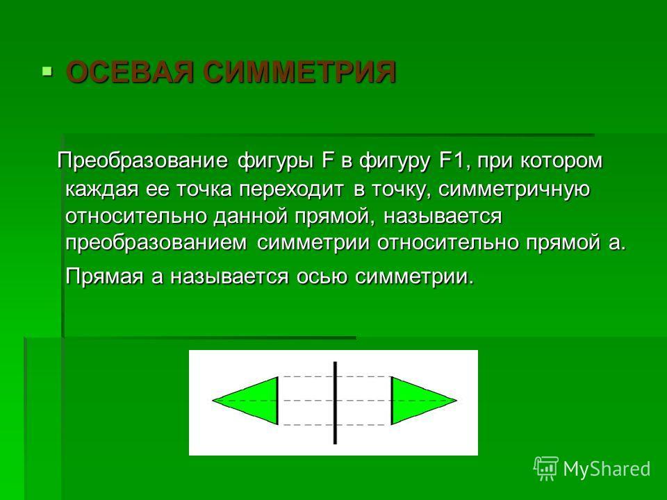 ОСЕВАЯ СИММЕТРИЯ ОСЕВАЯ СИММЕТРИЯ Преобразование фигуры F в фигуру F1, при котором каждая ее точка переходит в точку, симметричную относительно данной прямой, называется преобразованием симметрии относительно прямой а. Прямая а называется осью симмет