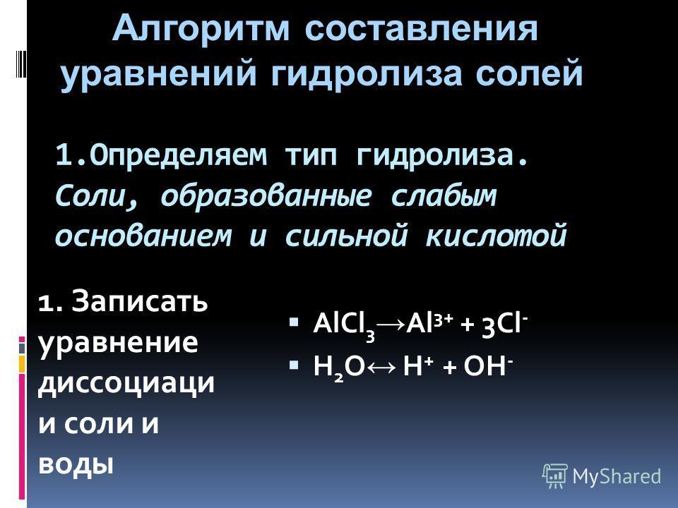 1.Определяем тип гидролиза. Соли, образованные слабым основанием и сильной кислотой 1. Записать уравнение диссоциаци и соли и воды AlCl 3 Al 3+ + 3Cl - H 2 O H + + OH - Алгоритм составления уравнений гидролиза солей
