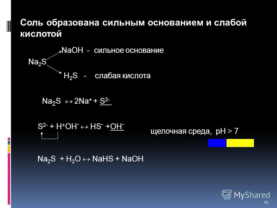 19 Na 2 S NaOH - сильное основание H 2 S - слабая кислота Na 2 S 2Na + + S 2- S 2- + H + OH - HS - +OH - щелочная среда, рН > 7 Na 2 S + H 2 O NaHS + NaOH Соль образована сильным основанием и слабой кислотой