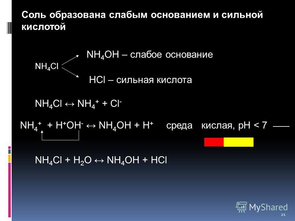 21 NH 4 + + H + OH - NH 4 OH + H + среда кислая, рН < 7 NH 4 Cl NH 4 OH – слабое основание HCl – сильная кислота NH 4 Cl NH 4 + + Cl - NH 4 Cl + H 2 O NH 4 OH + HCl Соль образована слабым основанием и сильной кислотой