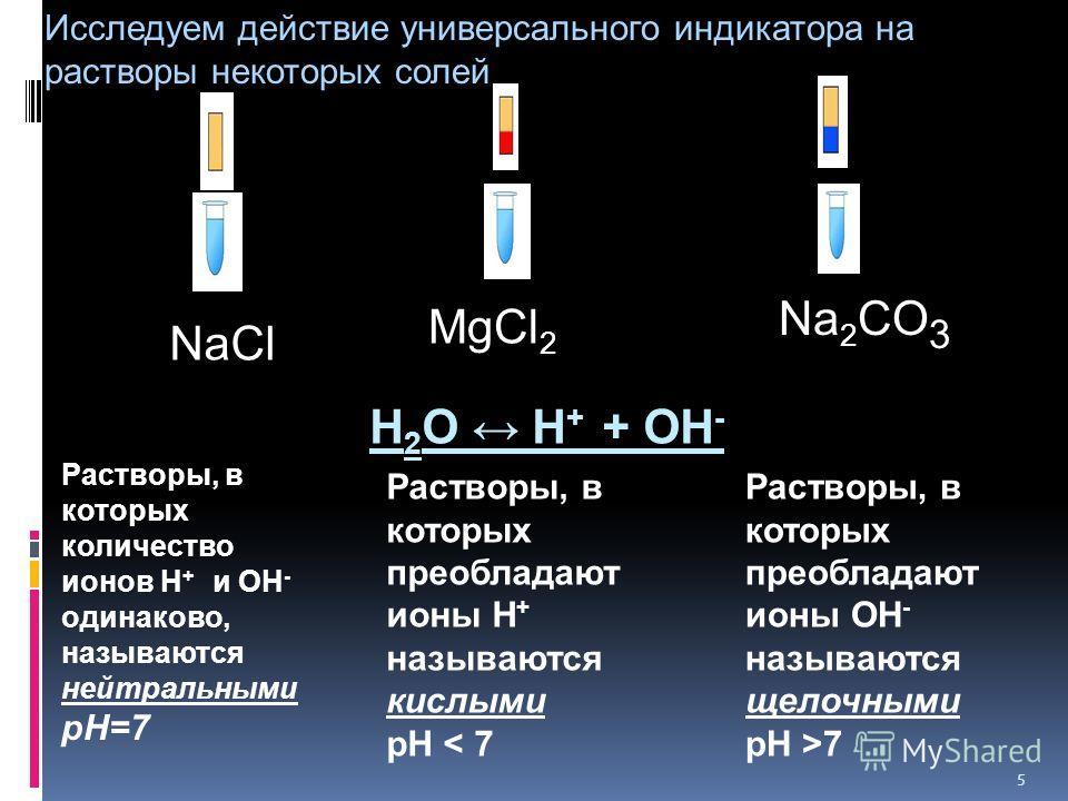 5 Исследуем действие универсального индикатора на растворы некоторых солей MgCl 2 Na 2 CO 3 NaCl Растворы, в которых количество ионов H + и OH - одинаково, называются нейтральными pH=7 Растворы, в которых преобладают ионы H + называются кислыми рН <